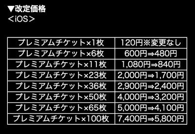 ケリ姫スイーツ改定価格